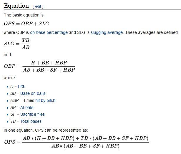 Stats OPS wikipedia